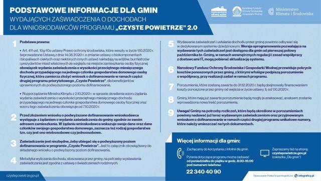 NF_CzP_info dla gmin