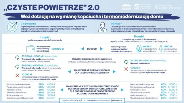 NF_CzP_wniosek_baza_zielone